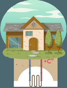 Une énergie verte, la géothermie